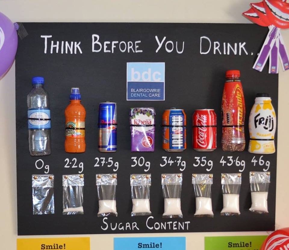 What Happens When You Cut Out Fizzy Drinks